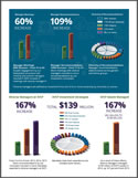Investment Manager Diversity Report